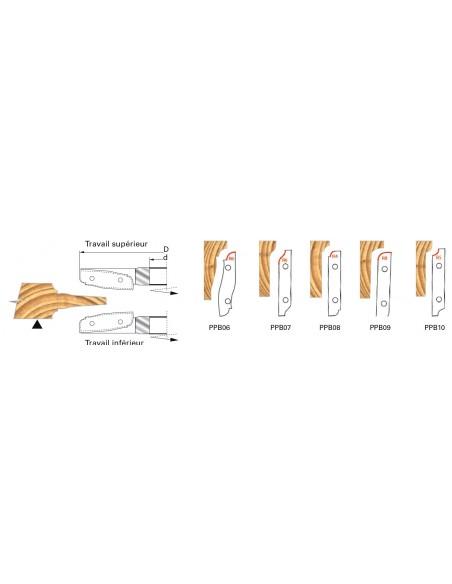 Plaquettes de rechange profil inférieure