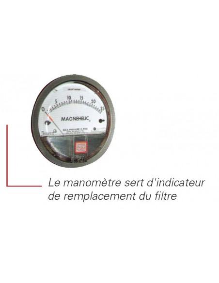 Manomètre GA500SCA 2 Cuves HOLZPROFI